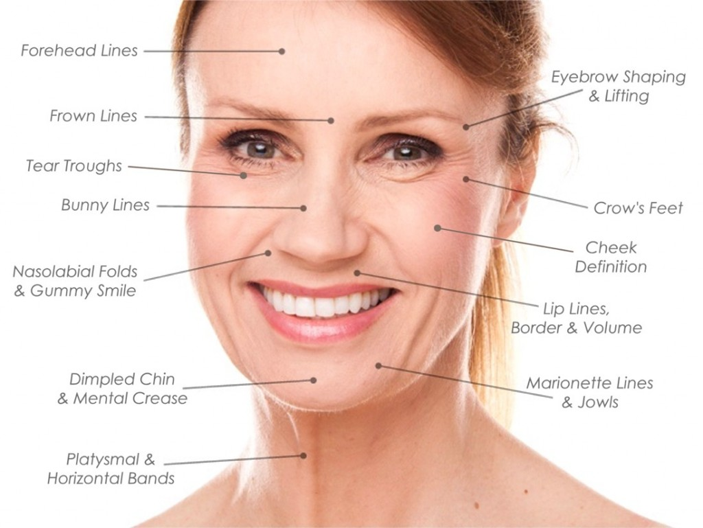 Dermal Fillers Brunswick | Dermal Lip Fillers
